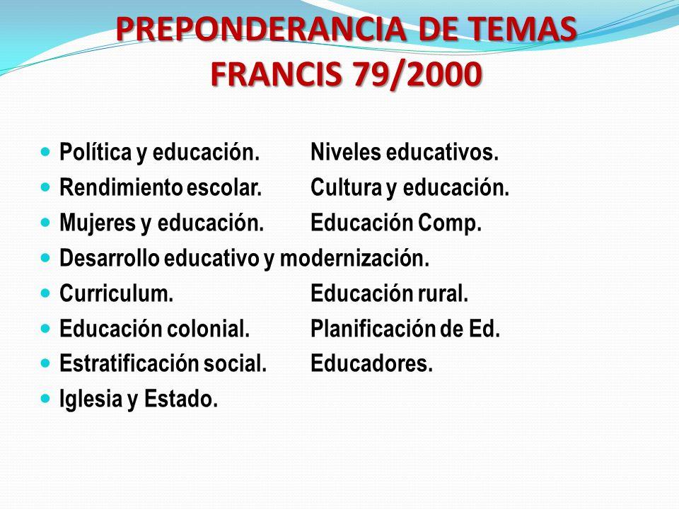 PREPONDERANCIA DE TEMAS FRANCIS 79/2000 Política y educación.Niveles educativos. Rendimiento escolar.Cultura y educación. Mujeres y educación.Educació