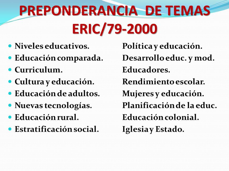 PREPONDERANCIA DE TEMAS ERIC/79-2000 Niveles educativos.Política y educación. Educación comparada.Desarrollo educ. y mod. Curriculum.Educadores. Cultu
