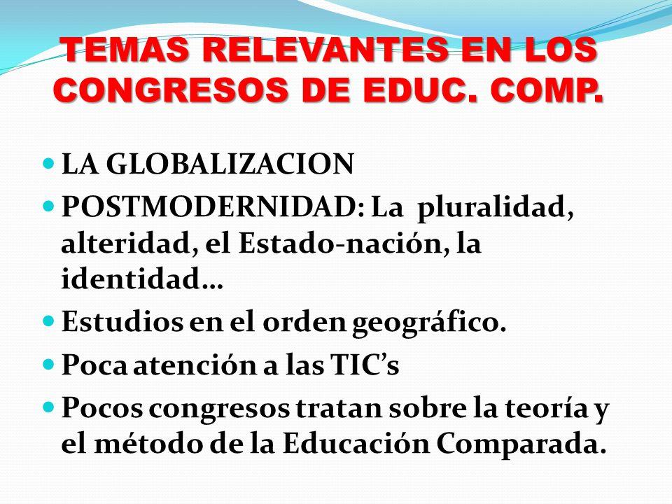 TEMAS RELEVANTES EN LOS CONGRESOS DE EDUC. COMP. LA GLOBALIZACION POSTMODERNIDAD: La pluralidad, alteridad, el Estado-nación, la identidad… Estudios e