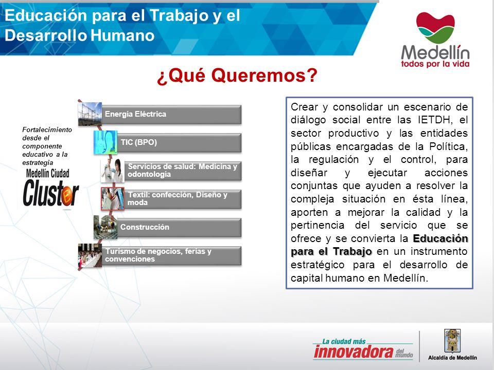 CCAFT Educación para el Trabajo y el Desarrollo Humano ETDH de Alta Calidad y con Pertinencia en Medellín Lineamientos MEN Medellín Ciudad Cluster CNO ¿Qué Queremos?