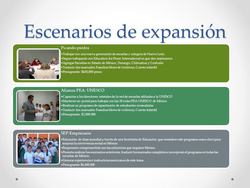 Escenarios de expansión Picando piedra Trabajar con una nueva generación de escuelas y colegios de Nuevo León. Seguir trabajando con Education for Pea