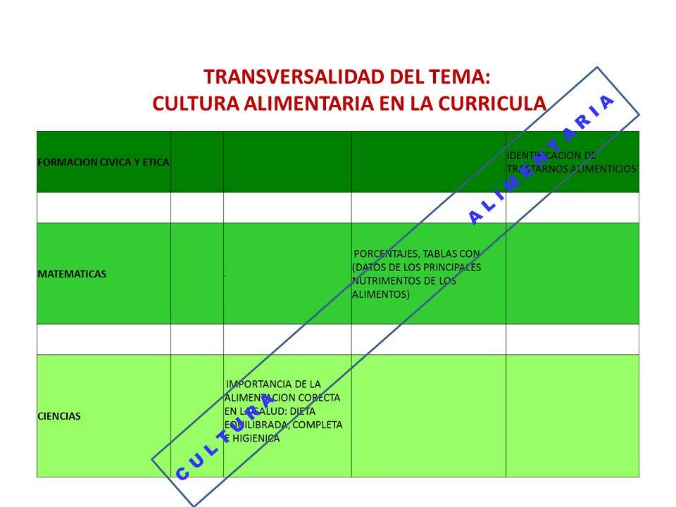 C U L T U R A A L I M E N T A R I A TRANSVERSALIDAD DEL TEMA: CULTURA ALIMENTARIA EN LA CURRICULA TRANSVERSALIDAD