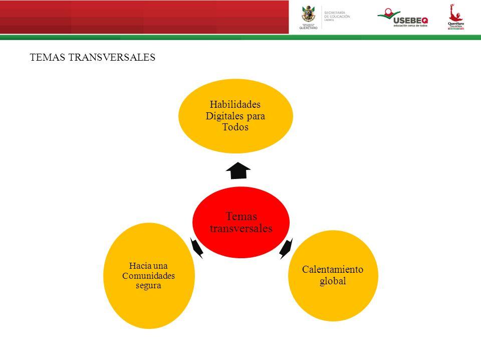 TEMAS TRANSVERSALES Temas transversales Habilidades Digitales para Todos Calentamiento global Hacia una Comunidades segura
