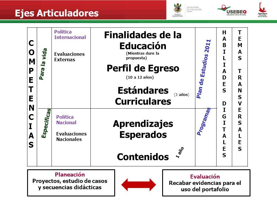 Ejes Articuladores COMPETENCIASCOMPETENCIAS Política Internacional Evaluaciones Externas Finalidades de la Educación Perfil de Egreso Estándares Curriculares Aprendizajes Esperados Contenidos HABILIADESDIGITALESHABILIADESDIGITALES TEMASTRANSVERSALESTEMASTRANSVERSALES Para la vida Política Nacional Evaluaciones Nacionales Plan de Estudios 2011 Programas 1 año (3 años) (10 a 12 años) (Mientras dure la propuesta) Planeación Proyectos, estudio de casos y secuencias didácticas Evaluación Recabar evidencias para el uso del portafolio Especificas