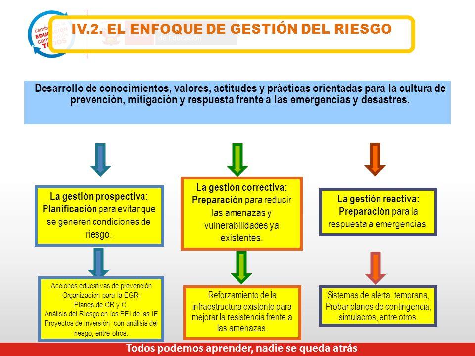 Desarrollo de conocimientos, valores, actitudes y prácticas orientadas para la cultura de prevención, mitigación y respuesta frente a las emergencias