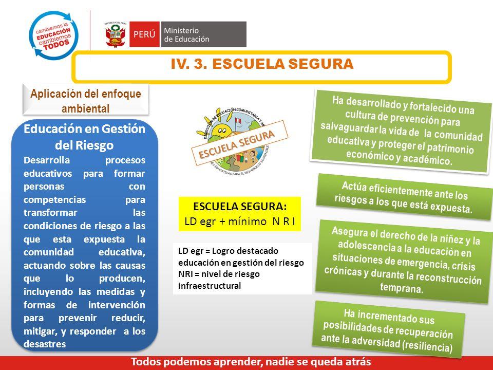 IV. 3. ESCUELA SEGURA Ha desarrollado y fortalecido una cultura de prevención para salvaguardar la vida de la comunidad educativa y proteger el patrim
