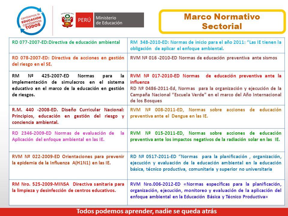 Marco Normativo Sectorial RD 077-2007-ED:Directiva de educación ambientalRM 348-2010-ED: Normas de inicio para el año 2011: Las IE tienen la obligació