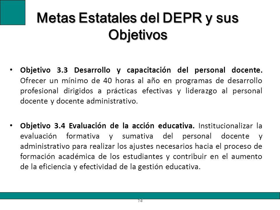 Objetivo 3.3 Desarrollo y capacitación del personal docente. Ofrecer un mínimo de 40 horas al año en programas de desarrollo profesional dirigidos a p