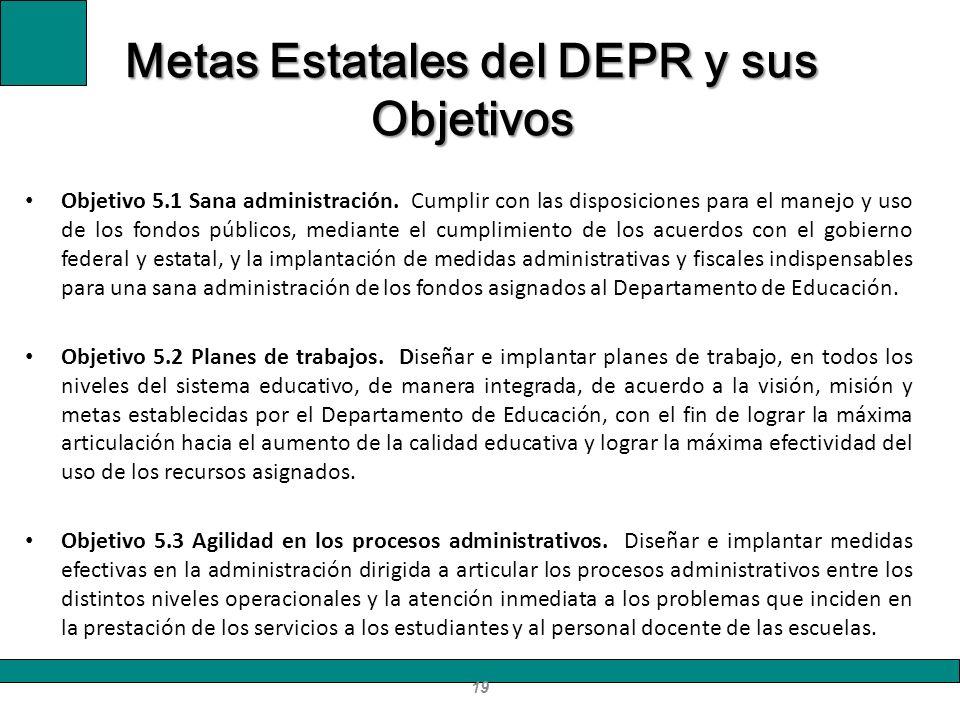 19 Metas Estatales del DEPR y sus Objetivos Objetivo 5.1 Sana administración. Cumplir con las disposiciones para el manejo y uso de los fondos público