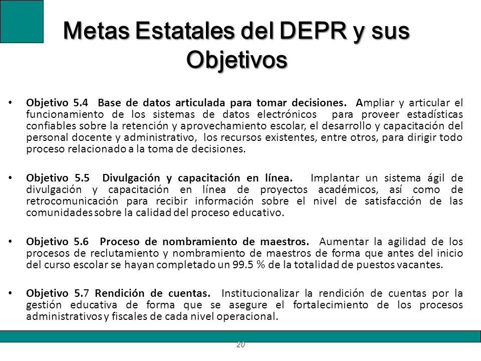 20 Metas Estatales del DEPR y sus Objetivos Objetivo 5.4 Base de datos articulada para tomar decisiones. Ampliar y articular el funcionamiento de los