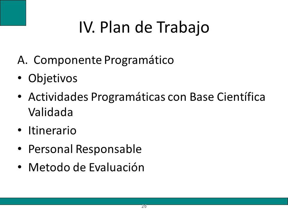 IV. Plan de Trabajo A.Componente Programático Objetivos Actividades Programáticas con Base Científica Validada Itinerario Personal Responsable Metodo