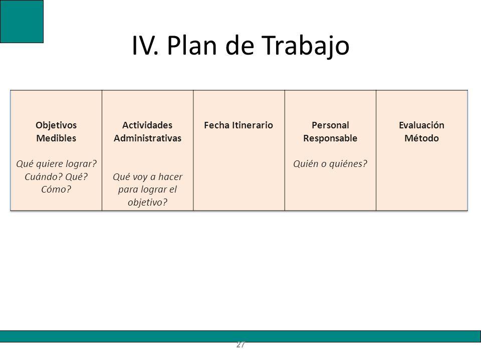 IV. Plan de Trabajo 27
