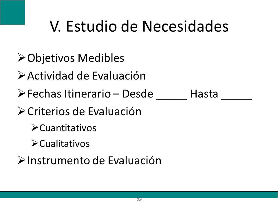 V. Estudio de Necesidades Objetivos Medibles Actividad de Evaluación Fechas Itinerario – Desde _____ Hasta _____ Criterios de Evaluación Cuantitativos