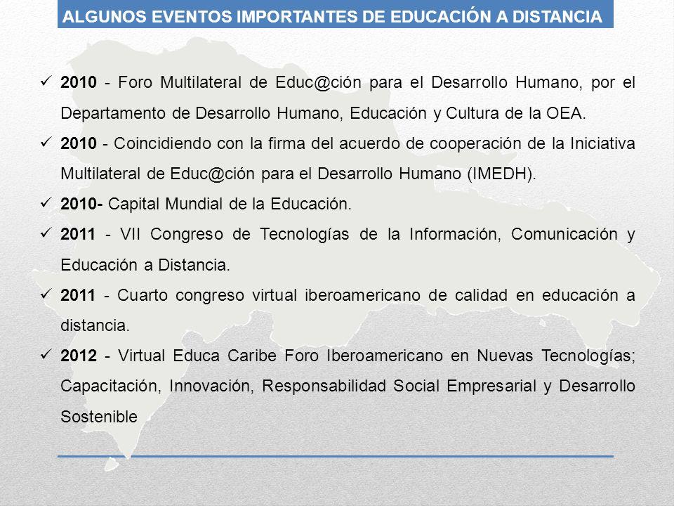 2010 - Foro Multilateral de Educ@ción para el Desarrollo Humano, por el Departamento de Desarrollo Humano, Educación y Cultura de la OEA. 2010 - Coinc