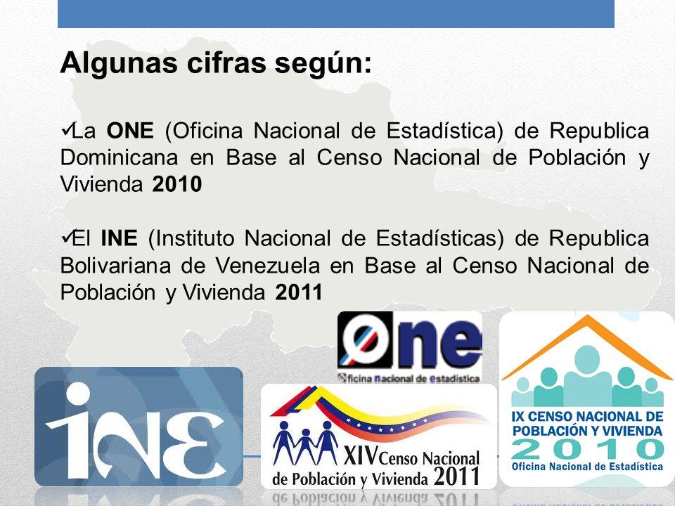 Algunas cifras según: La ONE (Oficina Nacional de Estadística) de Republica Dominicana en Base al Censo Nacional de Población y Vivienda 2010 El INE (