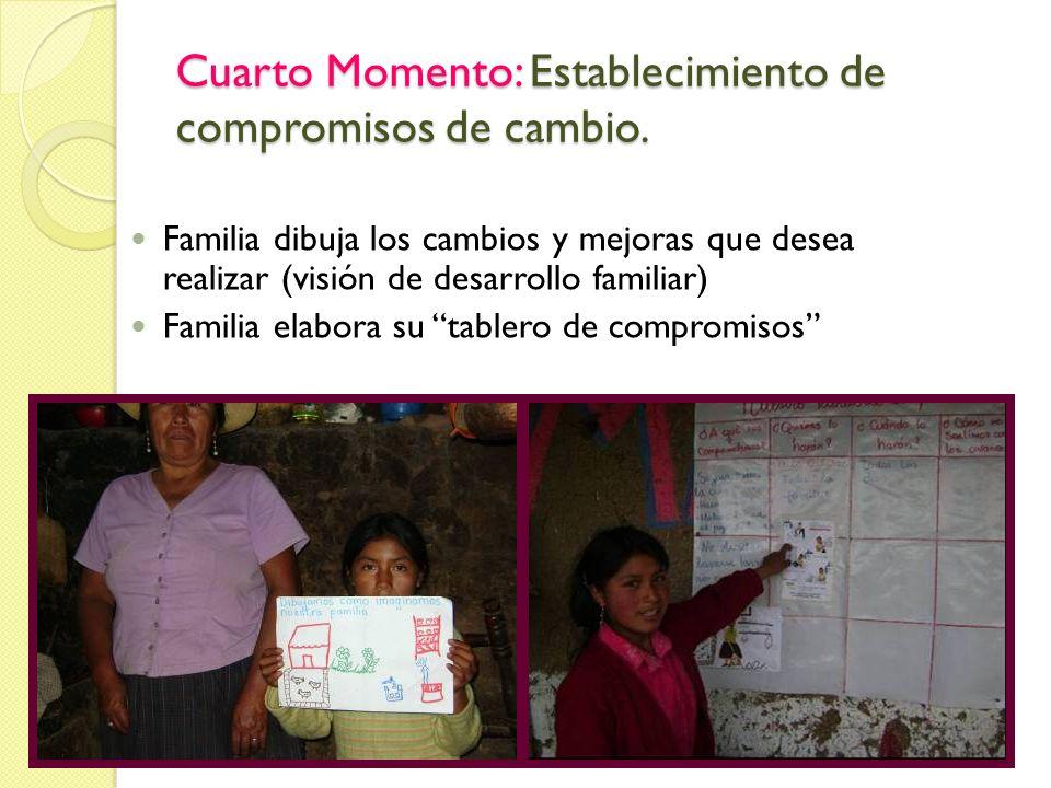 Cuarto Momento: Establecimiento de compromisos de cambio. Familia dibuja los cambios y mejoras que desea realizar (visión de desarrollo familiar) Fami