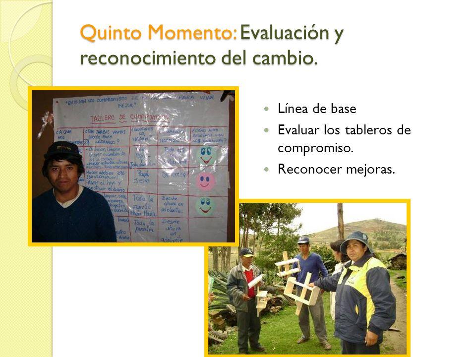 Quinto Momento: Evaluación y reconocimiento del cambio. Línea de base Evaluar los tableros de compromiso. Reconocer mejoras.