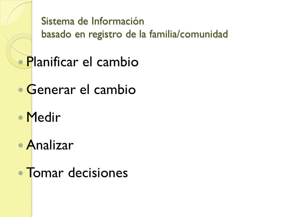 Sistema de Información basado en registro de la familia/comunidad Planificar el cambio Generar el cambio Medir Analizar Tomar decisiones