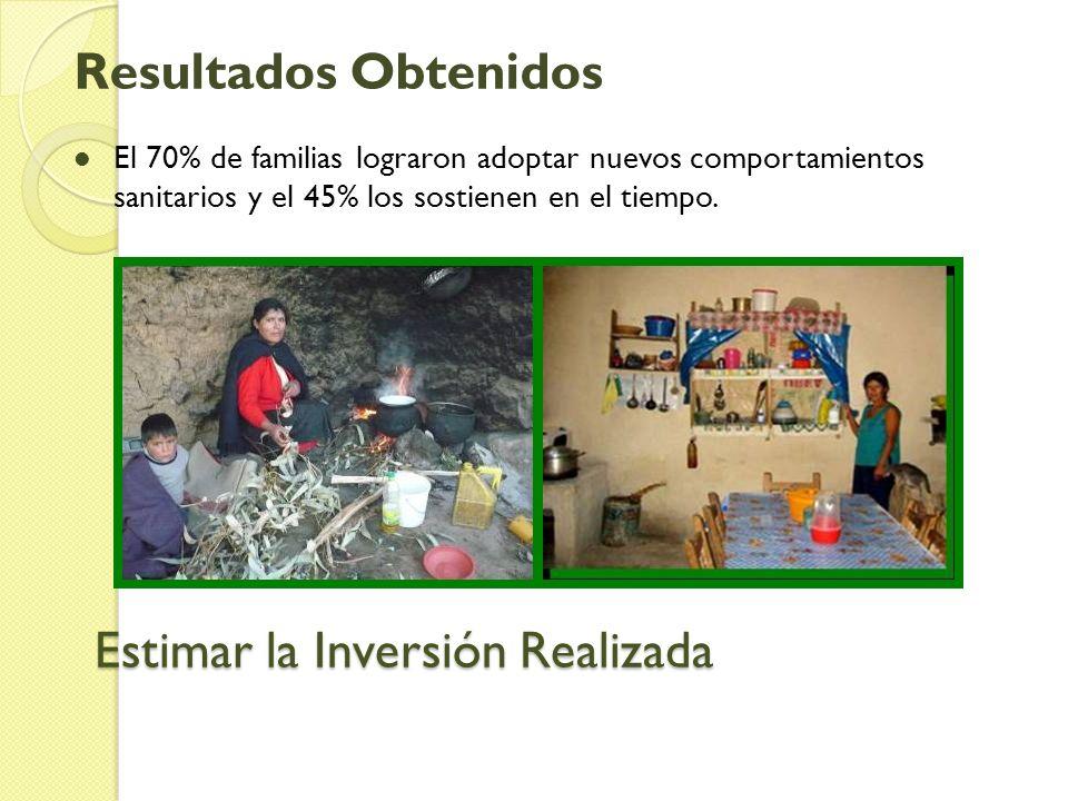 Resultados Obtenidos El 70% de familias lograron adoptar nuevos comportamientos sanitarios y el 45% los sostienen en el tiempo. Estimar la Inversión R