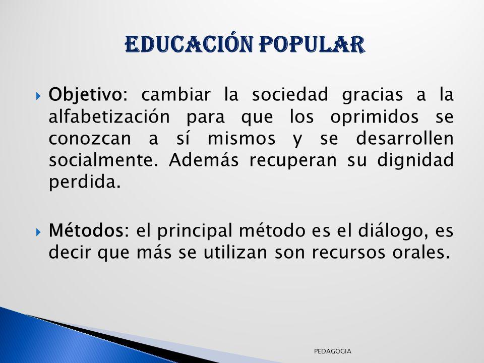 EDUCACIÓN POPULAR Objetivo: cambiar la sociedad gracias a la alfabetización para que los oprimidos se conozcan a sí mismos y se desarrollen socialmente.