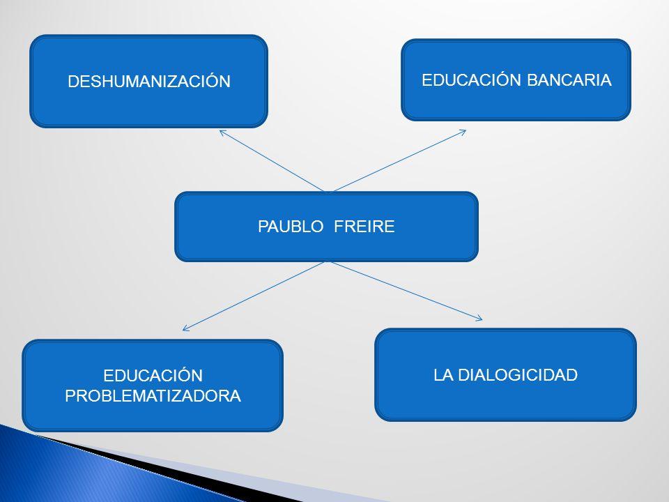 PAUBLO FREIRE DESHUMANIZACIÓN EDUCACIÓN BANCARIA EDUCACIÓN PROBLEMATIZADORA LA DIALOGICIDAD