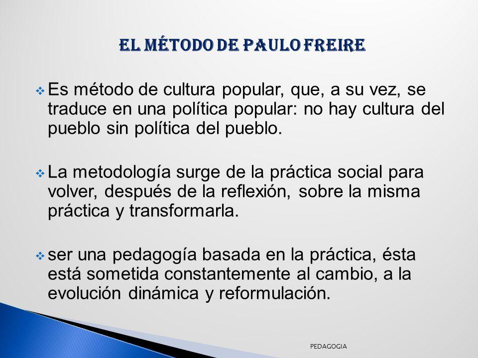 EL MÉTODO DE PAULO FREIRE Es método de cultura popular, que, a su vez, se traduce en una política popular: no hay cultura del pueblo sin política del pueblo.