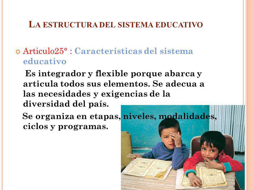 L A ESTRUCTURA DEL SISTEMA EDUCATIVO Articulo25° : Características del sistema educativo Es integrador y flexible porque abarca y articula todos sus e