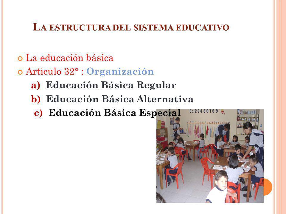 L A ESTRUCTURA DEL SISTEMA EDUCATIVO La educación básica Articulo 32° : Organización a) Educación Básica Regular b) Educación Básica Alternativa c) Ed