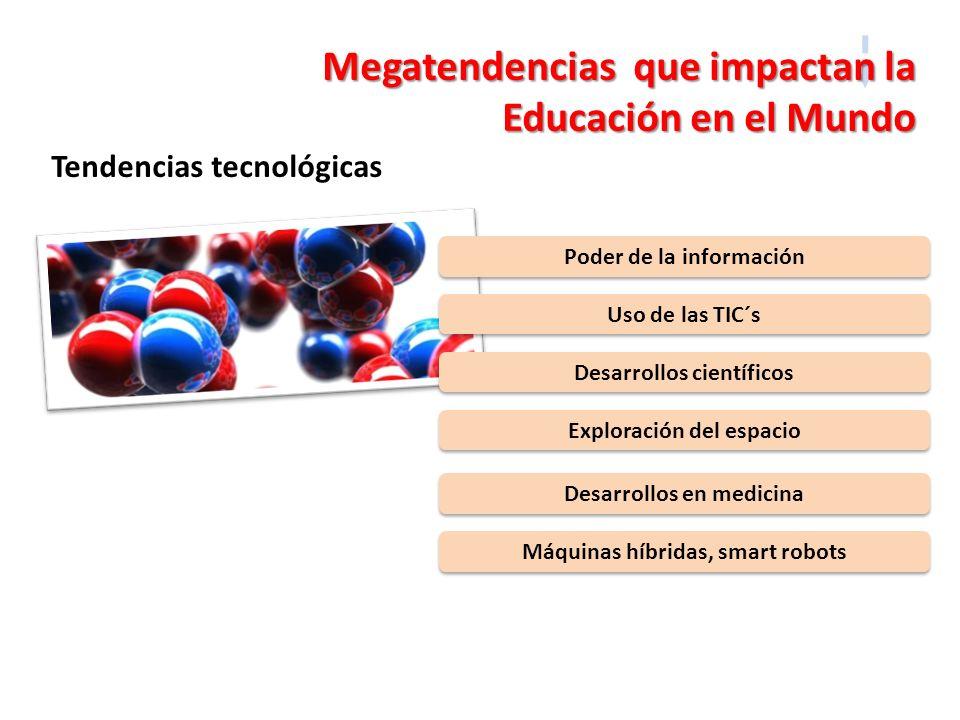 Tendencias tecnológicas Poder de la información Uso de las TIC´s Desarrollos científicos Exploración del espacio Desarrollos en medicina Máquinas híbr
