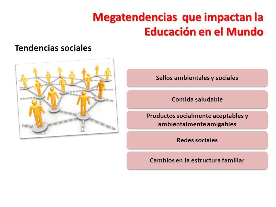 Tendencias sociales Sellos ambientales y sociales Comida saludable Productos socialmente aceptables y ambientalmente amigables Redes sociales Cambios
