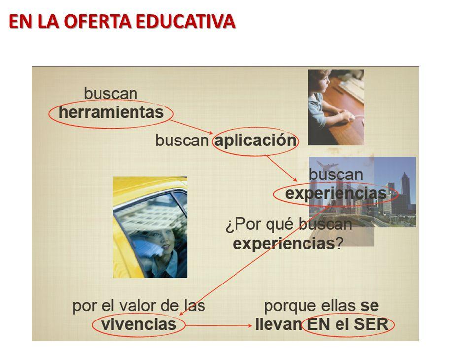 EN LA OFERTA EDUCATIVA