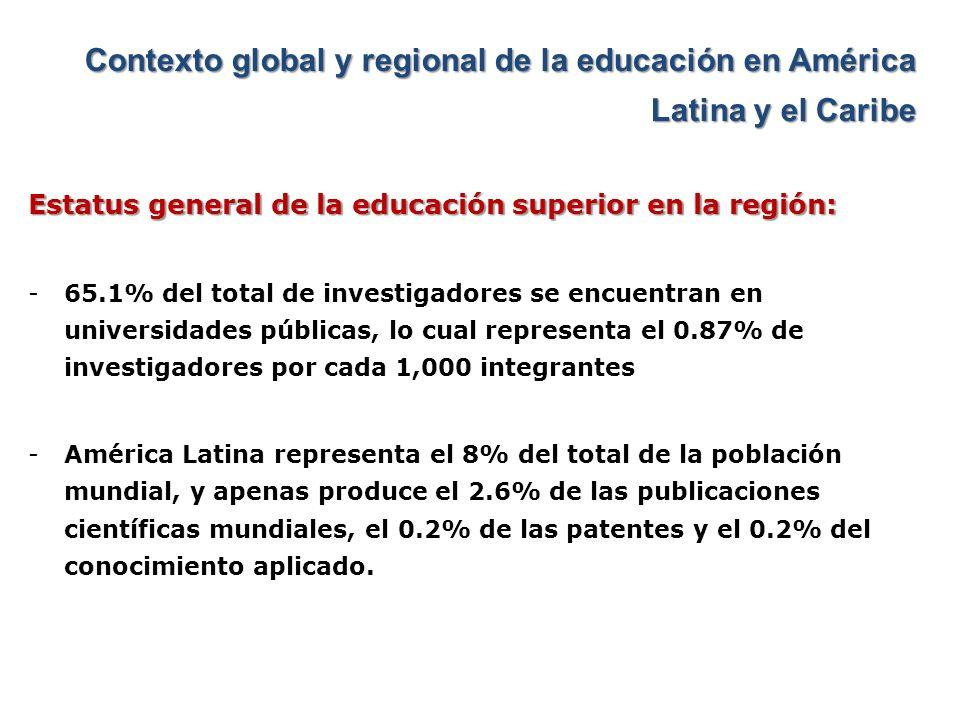 Contexto global y regional de la educación en América Latina y el Caribe Estatus general de la educación superior en la región: -El gasto en investigación y desarrollo de los países de América Latina y el Caribe es menor al 1% respecto al PIB de cada nación.