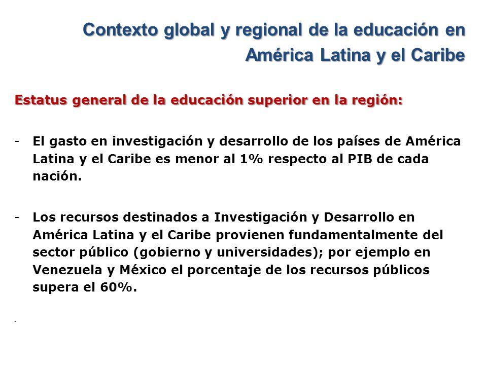 Contexto global y regional de la educación en América Latina y el Caribe Estatus general de la educación superior en la región: -El gasto en investiga