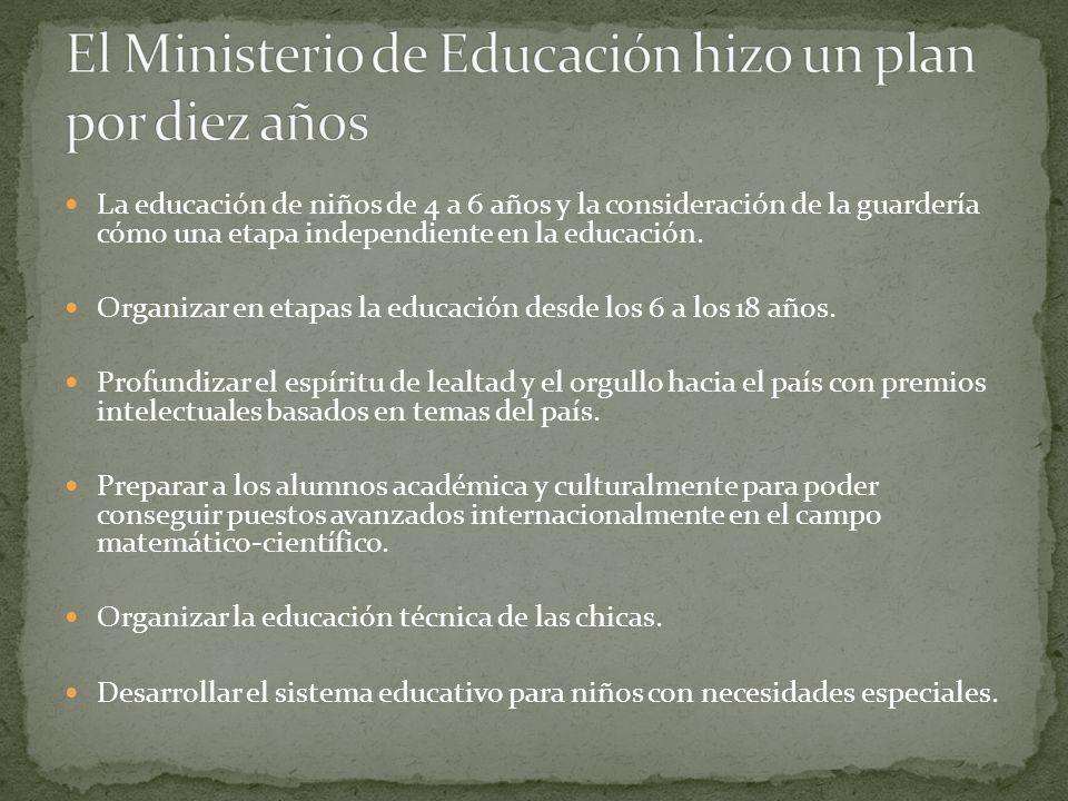 La educación de niños de 4 a 6 años y la consideración de la guardería cómo una etapa independiente en la educación. Organizar en etapas la educación
