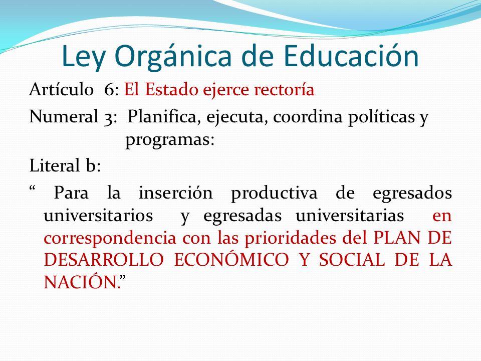 Ley Orgánica de Educación Artículo 6: El Estado ejerce rectoría Numeral 3: Planifica, ejecuta, coordina políticas y programas: Literal b: Para la inse