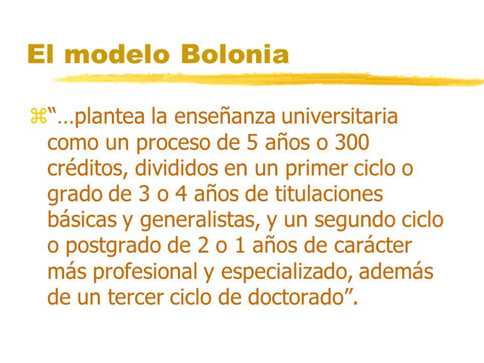 El modelo Bolonia z…plantea la enseñanza universitaria como un proceso de 5 años o 300 créditos, divididos en un primer ciclo o grado de 3 o 4 años de titulaciones básicas y generalistas, y un segundo ciclo o postgrado de 2 o 1 años de carácter más profesional y especializado, además de un tercer ciclo de doctorado.