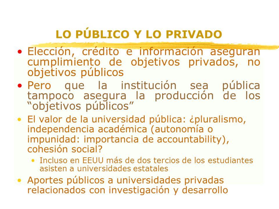 LO PÚBLICO Y LO PRIVADO Elección, crédito e información aseguran cumplimiento de objetivos privados, no objetivos públicos Pero que la institución sea