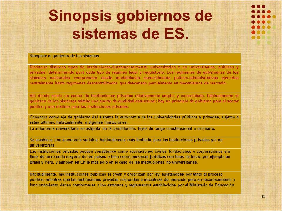 Sinopsis gobiernos de sistemas de ES. Sinopsis: el gobierno de los sistemas Distingue distintos tipos de instituciones-fundamentalmente, universitaria
