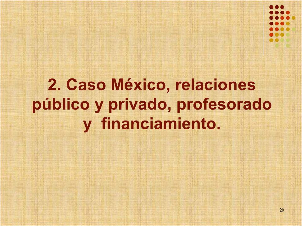 2. Caso México, relaciones público y privado, profesorado y financiamiento. 20