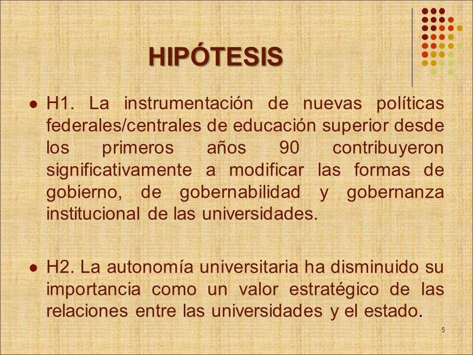HIPÓTESIS H1. La instrumentación de nuevas políticas federales/centrales de educación superior desde los primeros años 90 contribuyeron significativam