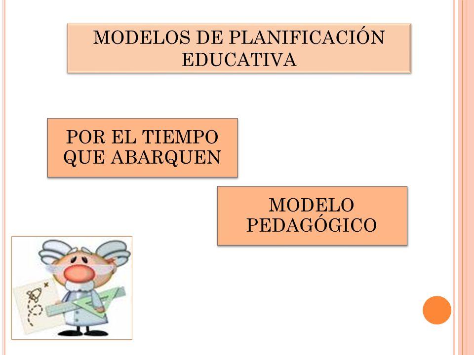 MODELOS DE PLANIFICACIÓN EDUCATIVA POR EL TIEMPO QUE ABARQUEN MODELO PEDAGÓGICO
