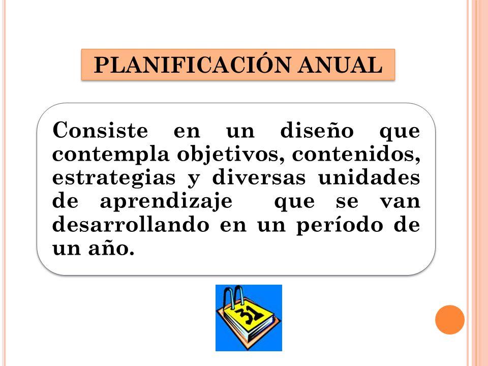 PLANIFICACIÓN ANUAL Consiste en un diseño que contempla objetivos, contenidos, estrategias y diversas unidades de aprendizaje que se van desarrollando en un período de un año.
