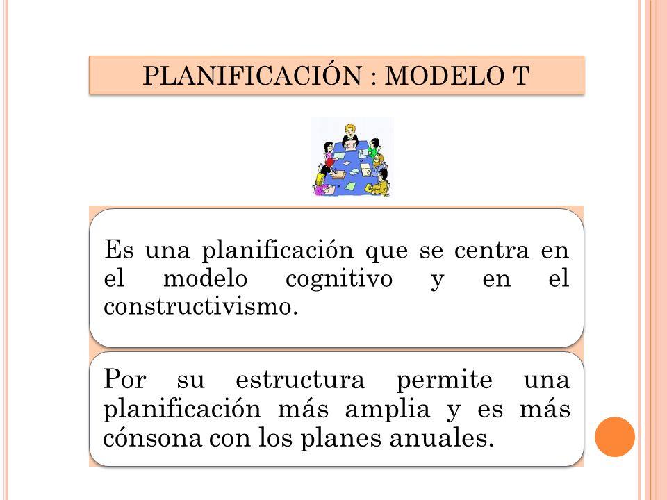 PLANIFICACIÓN : MODELO T Es una planificación que se centra en el modelo cognitivo y en el constructivismo.