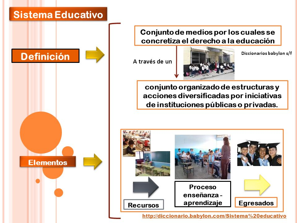 Definición Sistema Educativo Conjunto de medios por los cuales se concretiza el derecho a la educación conjunto organizado de estructuras y acciones diversificadas por iniciativas de instituciones públicas o privadas.