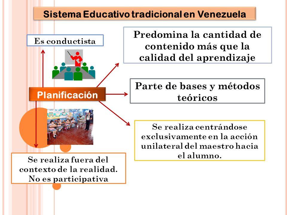 Planificación Sistema Educativo tradicional en Venezuela Es conductista Predomina la cantidad de contenido más que la calidad del aprendizaje Se realiza fuera del contexto de la realidad.