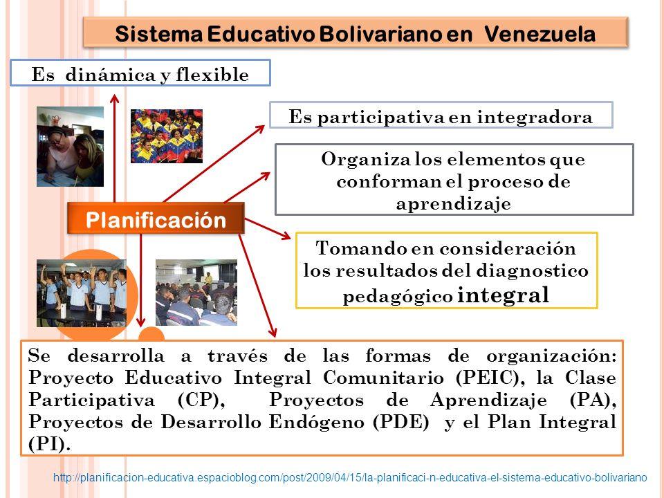 Planificación Es dinámica y flexible Es participativa en integradora Se desarrolla a través de las formas de organización: Proyecto Educativo Integral Comunitario (PEIC), la Clase Participativa (CP), Proyectos de Aprendizaje (PA), Proyectos de Desarrollo Endógeno (PDE) y el Plan Integral (PI).