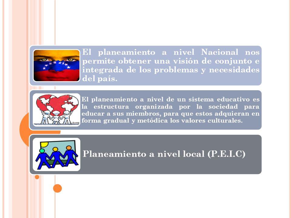 El planeamiento a nivel Nacional nos permite obtener una visión de conjunto e integrada de los problemas y necesidades del país.