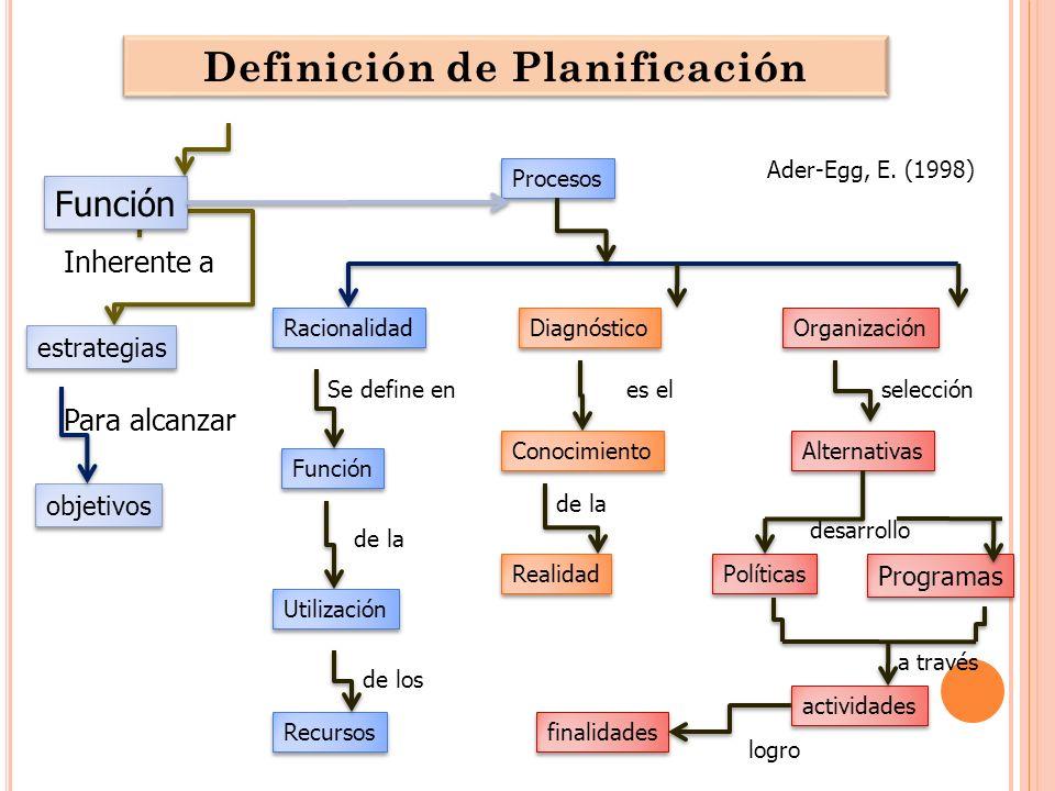 Ader-Egg, E.
