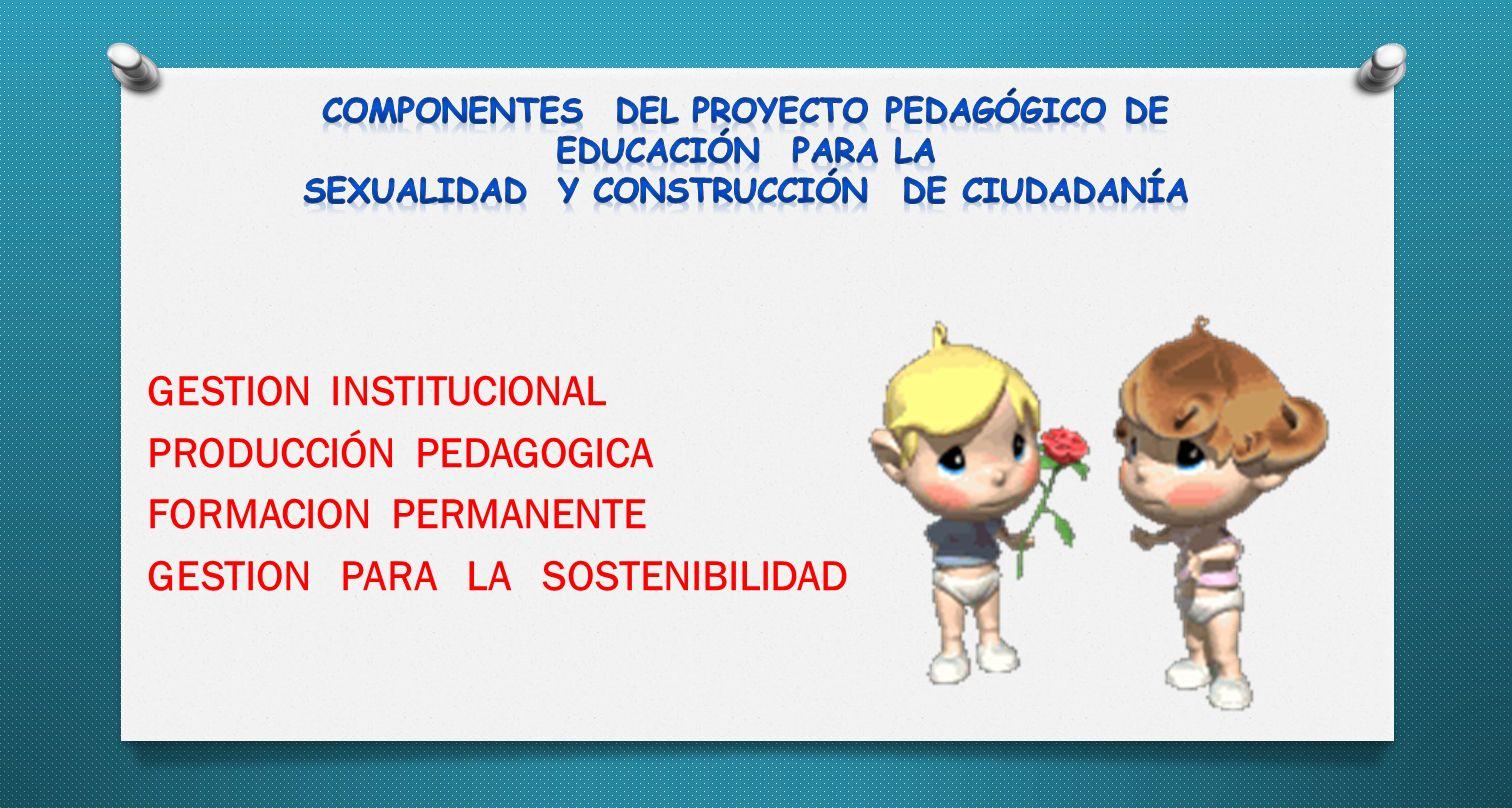 GESTION INSTITUCIONAL PRODUCCIÓN PEDAGOGICA FORMACION PERMANENTE GESTION PARA LA SOSTENIBILIDAD