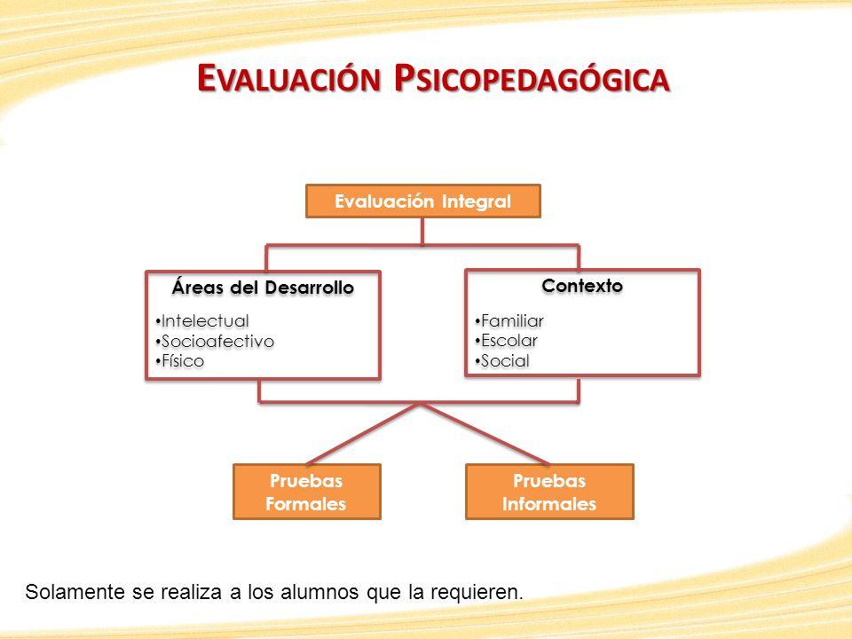 E VALUACIÓN P SICOPEDAGÓGICA Evaluación Integral Áreas del Desarrollo Intelectual Socioafectivo Físico Áreas del Desarrollo Intelectual Socioafectivo